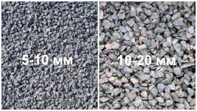 Что лучше в бетон гравий или щебень бетон светлогорск купить