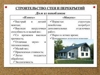 Пеноблок плюсы и минусы в строительстве