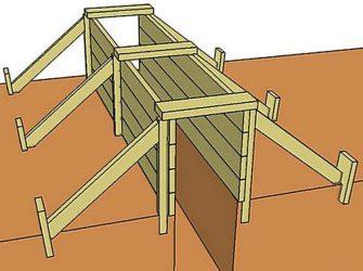 Как делать опалубку для фундамента из досок?