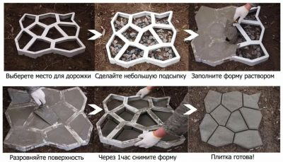 Заливка формы бетоном завод бетона ивантеевка