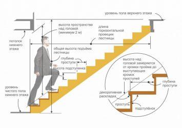 Рассчитать лестницу бетон купить звездочки для бетона
