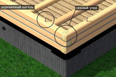 Как положить первый ряд бруса на фундамент?