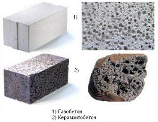 Блоки керамзитобетон или пеноблок купить миксер бетона в арзамасе