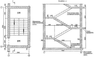Размер лестницы в многоквартирном доме