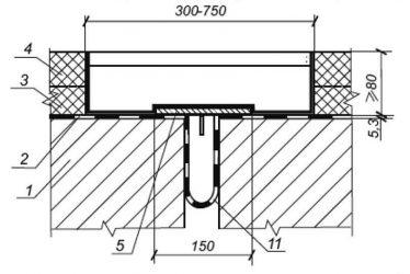 Конструкции деформационных швов и технология их устройства