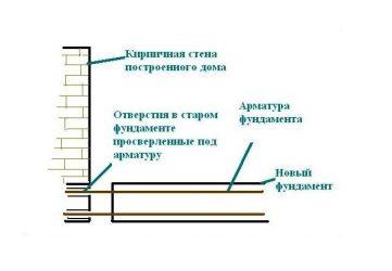 Как связать фундамент пристройки с домом?