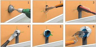 Как установить подрозетник в бетонную стену?